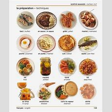 Les Aliments Préparés  French Food Vocabulary  Food Vocabulary, English Vocabulary, English