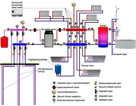 Что такое тепловой насос. принцип работы теплового насоса. записки самостройщика . яндекс дзен