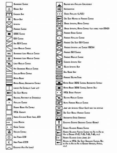 Military Units Nato Symbols Types Type Unit