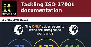 infographic how to tackle iso 27001 documentation it With iso 27001 documentation
