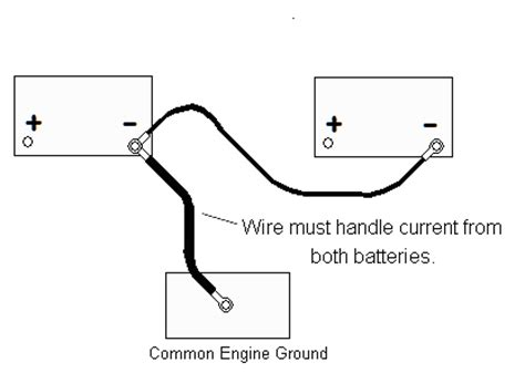 Boat Battery Ground Wire by 2nd Battery Grounding Boatingabc
