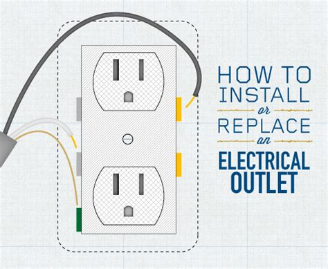 how to wire an electrical plug how to install or replace an electrical outlet primer