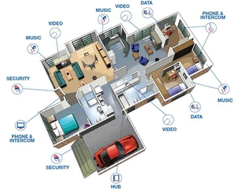 Home Network Design Above Floor Plan Layout With