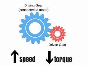 Gear Ratio Torque