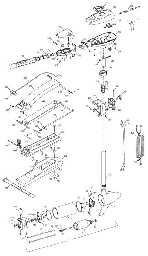 Minn Kota Trolling Wiring Diagram Motor