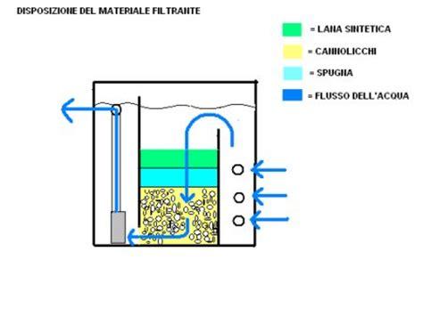 filtro per acquario interno filtro per acquario interno o esterno iocasa it