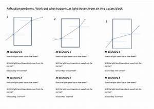 Refraction Problems