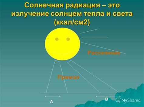 СНиП 230199. Таблица 5 Суммарная солнечная радиация прямая и рассеянная на вертикальную поверхность при безоблачном. таблицы