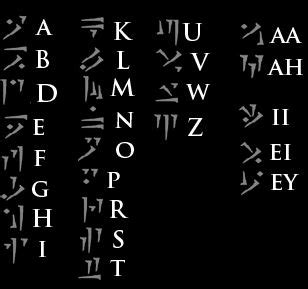 dragon language skyrim fus  rah