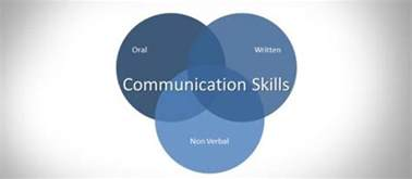What Are Communication Skills To Put On A Resume by Powerpoint Presentation And Communication Techniques