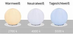 Kelvin Licht Tabelle : farbtemperatur bei led lampen ~ Orissabook.com Haus und Dekorationen