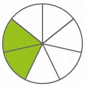 Prozentanteile Berechnen : anteile und br che in prozent ausdr cken mathematik online lernen ~ Themetempest.com Abrechnung