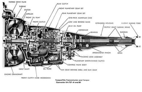 A4ld Transmission Overhaul Diagram by Chrysler A 727 Transmission Classic Cars Dodge Power