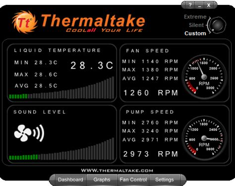 fan speed control software thermaltake control software four more closed loop
