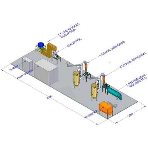 spice factory machine layout google search  images