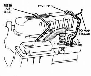 1992 Jeep Wrangler Yj 4 0 Pcb  Ccv Questions