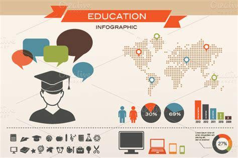 graphic designer education education infographic design illustrations on creative