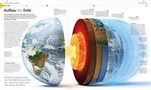 geschenkideen küche wissenschaftliche geschenkideen die planeten