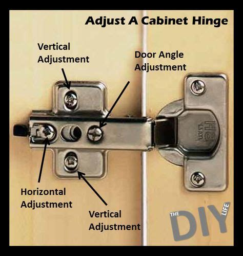 How To Adjust Kitchen Cupboard Doors by Adjusting Cabinet Hinges Hwy 205 Hinges For Cabinets