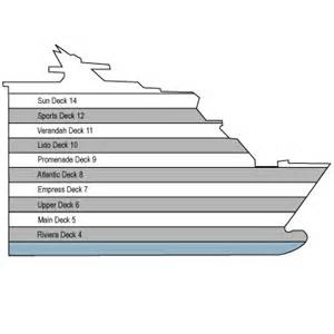 Carnival Valor Deck Plan Printable by Carnival Fascination Senior Cruises Australia