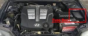 Fuse Box Diagram Hyundai Coupe    Tiburon  2002