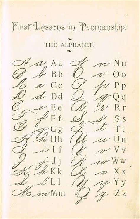 knick  time alphabet primer page sign typography