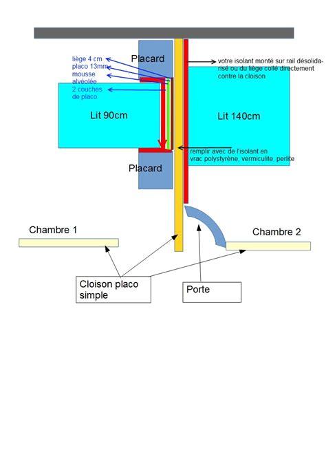 isoler phoniquement une chambre isolation phonique cloison placo