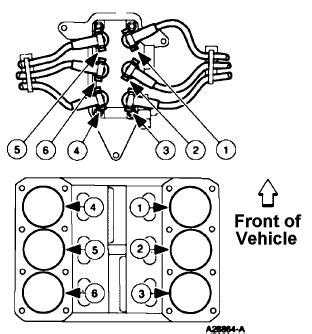 diagram     sparkplug firing sequence