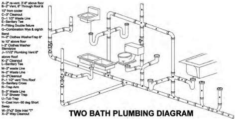 plumbing blueprints pictures blueprint layout of construction drawings a hvac