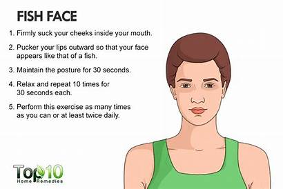 Fat Face Fish Rid Cheeks Lower Muscles