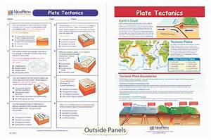 Visual Learning Guide Plate Tectonics  Grade  6  7  8  9