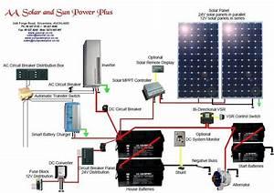 100w 12v Solar Wiring Diagram