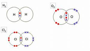 Dot And Cross Diagrams For Simple Covalent Molecules  I
