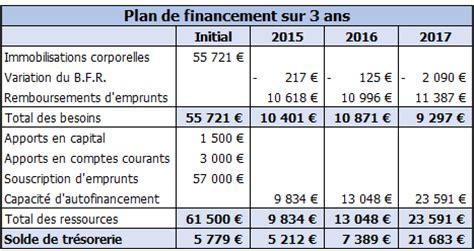 modele plan de financement plan de financement sur plusieurs 233 es