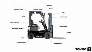 Lp Forklift Diagram