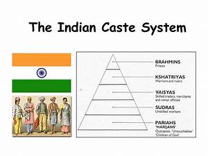 4 Major Caste Groups in India: According to Varna