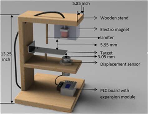 design  construction   magnetic levitation system