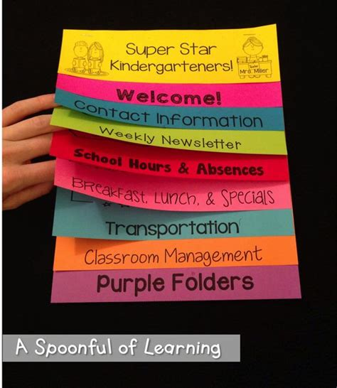 Meet The Teacher, Parent Handbook And Flip Books On Pinterest