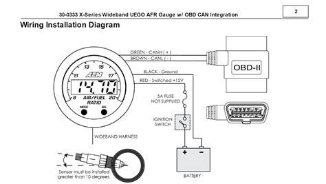 Tested Aem New Series Obdii Wideband Tuners