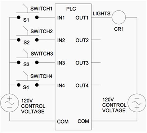 Siemen Plc Wiring Diagram by Simple Plc Program For Lighting System