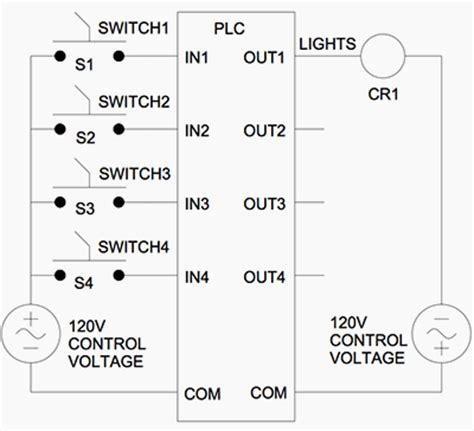 simple plc program for lighting control system