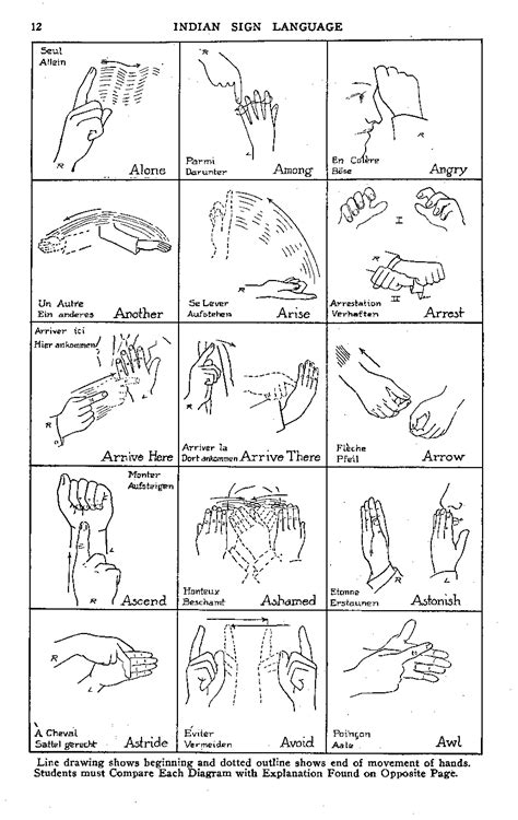 Newspaper Rock Indian And American Sign Languages. Dark Side Signs Of Stroke. Ice Cold Water Signs. Octet Signs. Danger Signs. Dark Neck Line Signs. Crisis Signs. Old West Signs Of Stroke. Earthquake Signs Of Stroke