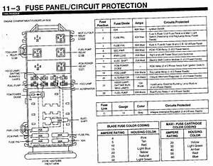 1996 Mazda B2300 Fuse Panel Diagram