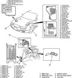 97 Protege Fuse Box by Where Is The Fuse Box That Is Supposed To Be Solved