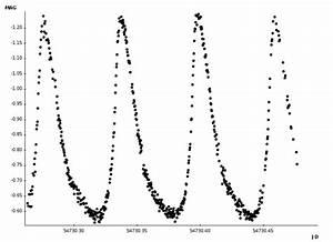 Lichtgeschwindigkeit Berechnen : realgymnasium bruneck ~ Themetempest.com Abrechnung