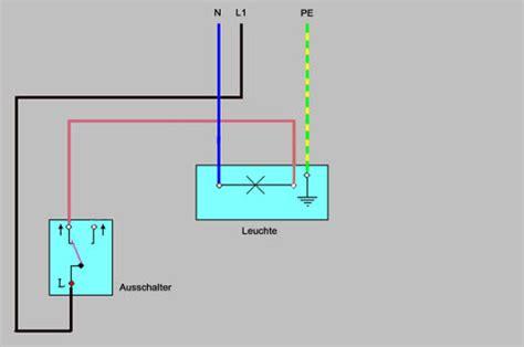 Elektroinstallation So Werden Schalter Und Steckdosen Unsichtbar by Elektroinstallation Schalter Und Steckdosen