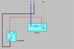 Ein Und Ausschalter : elektroinstallation schalter und steckdosen ~ Yasmunasinghe.com Haus und Dekorationen