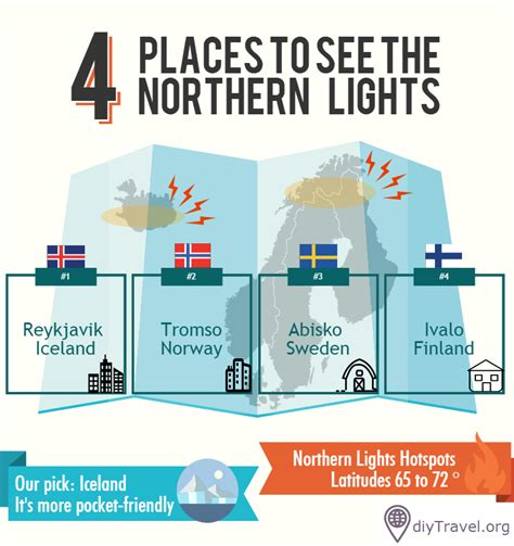 best time to see northern lights singaporean guide to the northern lights diytravel