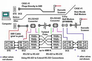 Rs-232  422 Converter Connections For Extending Rs-232