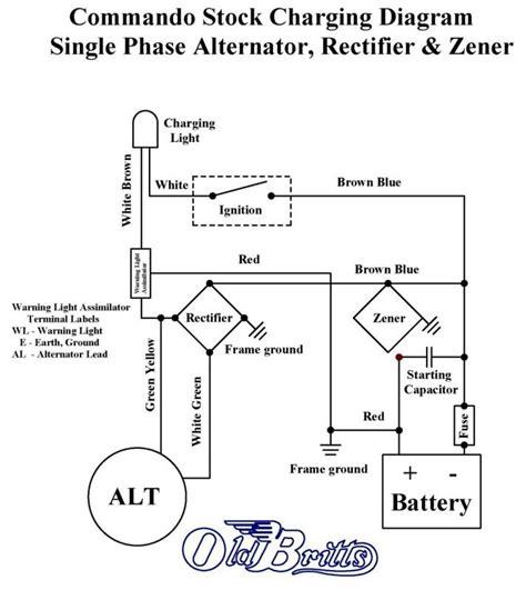 Vaquero Unit Wiring Diagram by 1974 Norton Commando Wiring Diagram Wiring Diagram